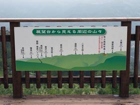展望台から見える山々